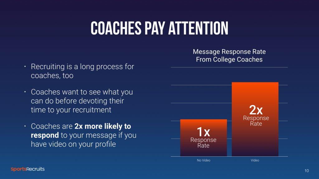 Ultimate Video In Recruiting Webinar.001